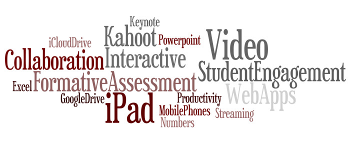 word cloud image of academic technology tools